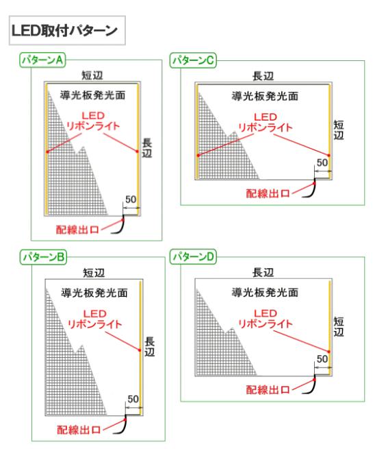 LED取付パターン