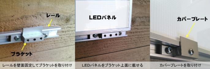 LEDパネルのみ仕様 壁面取付
